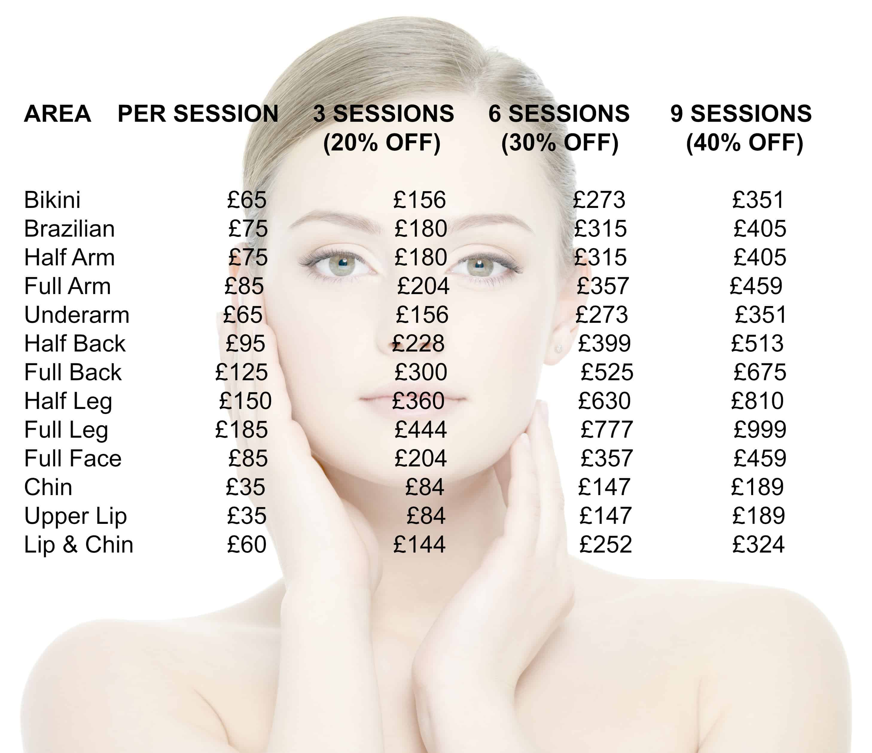 Laser hair removal for ipl hair removal prices andover solutioingenieria Images